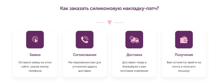 патчи для груди в Южно-Сахалинске